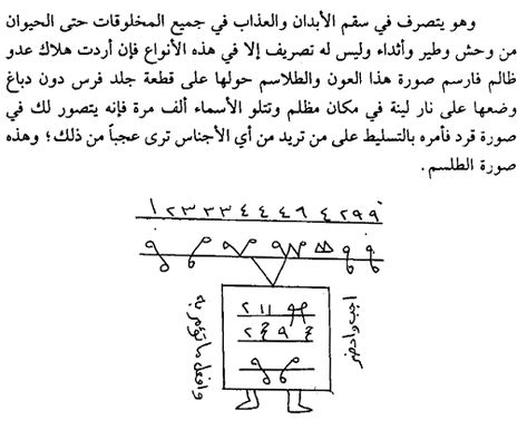 استخدام ميمون لهلاك العدو الظالم مملكة الشيخ الدكتور أبو الحارث للروحانيات والفلك The Secret Book Islamic Love Quotes Black Magic Book