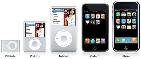 Image Result For Types Of Ipods Ipod Touch Ipod Iphone Apps