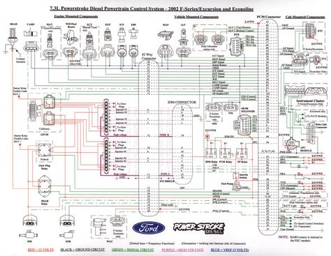 1995 F250 Diesel Wiring Diagram Wiring Diagrams Mute Back Mute Back Massimocariello It