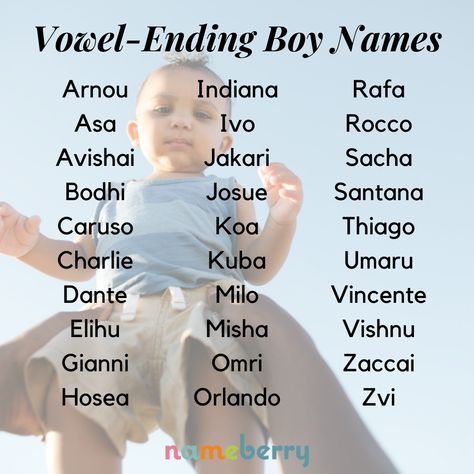 31++ Baby boy names new generation information