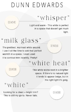 White Paint Suggestions From Amber