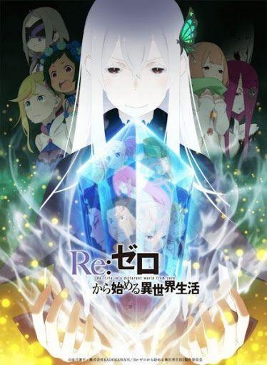 Re Zero Ova Sub Indo : Re:Zero, Hajimeru, Isekai, Seikatsu, (Season, Episode, Subtitle, Indonesia, Penyihir,, Subaru,, Otaku