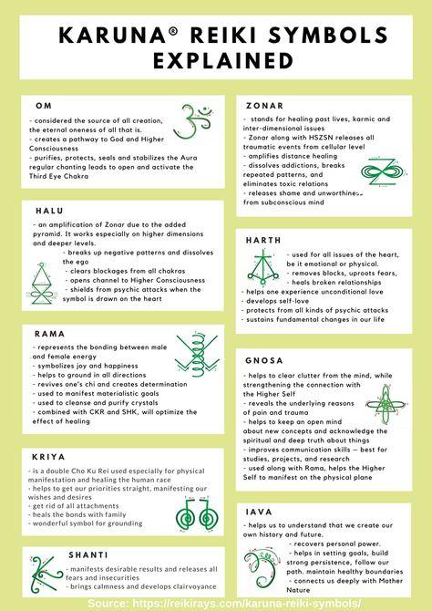 [Infographic] Karuna Reiki® Symbols Explained - Reiki Rays