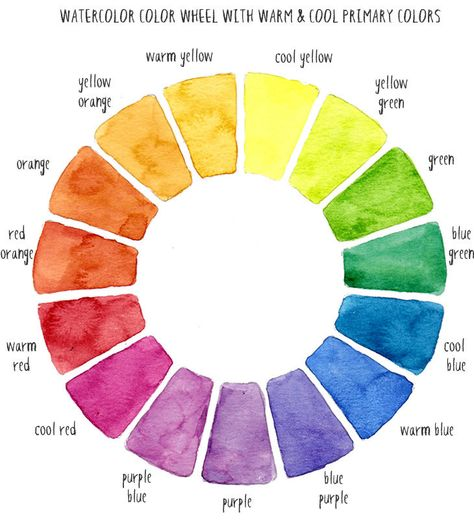 Color plays a huge role in successful painting, which is why color theory in watercolor art is a valuable thing to grasp. Color Wheel Art Projects, Watercolor Class, Art Painting, Color Wheel Art, Watercolor Paintings Tutorials, Watercolor Mixing, Artwork, Wheel Art, Watercolor Paintings Easy