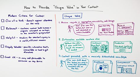 21 best Content Strategy images on Pinterest Content marketing - marketing strategy template
