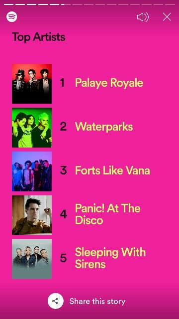 Here S My Spotify Wrapped Top 5 Artists This Year Top Artists Artist Palaye Royale