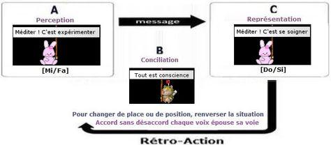 """L'étymologie du mot  """"religion """" . E6f9c51aa5735af8386660370cc0a953"""