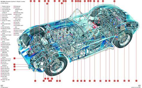 VINTAGE 1950 MERCURY CUSTOM CAR POSTER 24x36 HI RES 9 MIL PAPER