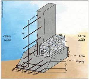 How To Build A Concrete Retaining Wall Concrete Block Retaining Wall Building A Retaining Wall Retaining Wall Design