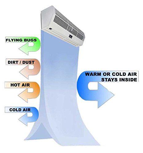 Awoco 1200 Cfm Commercial Indoor Air Curtain With Heavy Duty Door