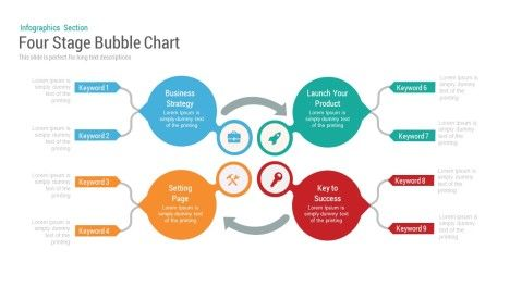 Pin by 56 Pixels on Power point Template Pinterest Company - bubble chart