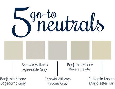BM Edgecomb Gray, SW Agreeable Gray, SW Repose Gray, BM Revere Pewter, BM Manchester Tan. Neutral Paint Color. Popular Neutral Paint Color. 5 Go-To Neutral Paints. Via Hannah Lowma.