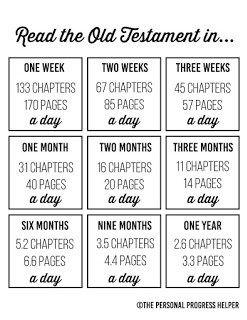 Old Testament Goal Setting Chart Making Progress Personal Lds Scriptures Scripture Study Lds Book Of Mormon