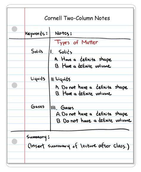 Cornell note template blank cornell note templates free sample with a few adjustments teachers can help students transform the sciox Choice Image