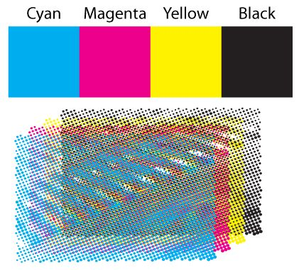 Process Colors The four colors used for commercial printing and