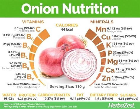 Nutrition Health And Wellness Nutrition Vine Nutrition For Kids Bill Nye Nutrition Assessmen Egg Nutrition Facts Coconut Health Benefits Egg Nutrition