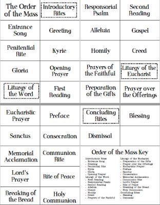 Order of the Mass Activity Cards | Look to Him and be Radiant | Bloglovin'
