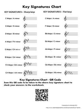 KEY SIGNATURES: Chart and Worksheets with QR Codes $ | Music ...