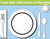 Printable Placemat for Learning How to Set the Table from Emily Post- so the kids can set the table correctly. This would be helpful since they\u0027re helping ...  sc 1 st  Pinterest & Printable Table Setting Practice Placemat from Mama Hall | Table ...