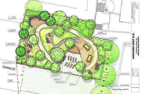 Landscape Design Process Landscape Design Process