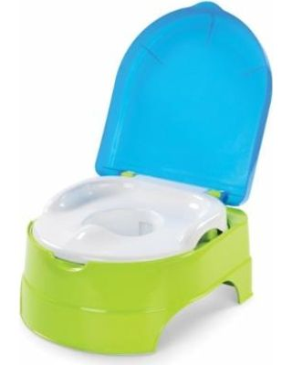 Potty Training Tools Tips For Teaching Your Child How To Use The