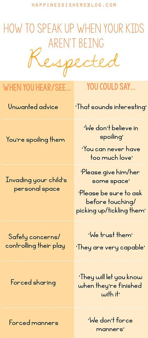 How to Speak up When Your Kids Aren't Being Respected - Happiness is here