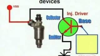 Injector Circuit Wiring Diagram Circuit Wire Diagram