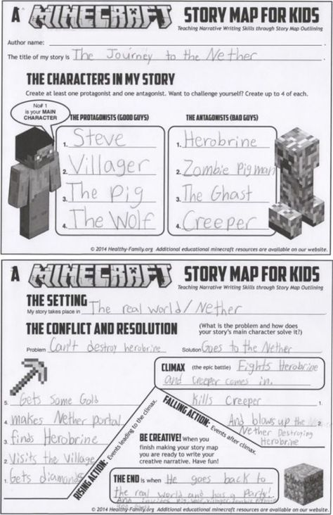 Minecraft Story Map for Kids: Teach Creative Writing with Minecraft---thank the heavens I found this! Writing Prompts For Kids, Kids Writing, Teaching Writing, Writing Activities, Teaching Resources, Writing Process, Writing Paper, Writing Ideas, Story Maps