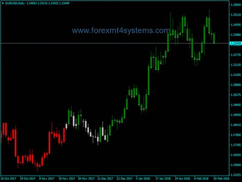 Tradeforextherightway Forex Thebasics Learntotradetheforex