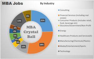 Business Development Executive Freshers Finance Career Finance Jobs Finance