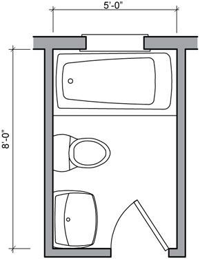 Kids Bathroom 5x8 A Traditional 40 Square Foot Full Bath With Lavatory Water Closet Bathtub And Bathroom Layout Small Bathroom Layout Bathroom Design Layout