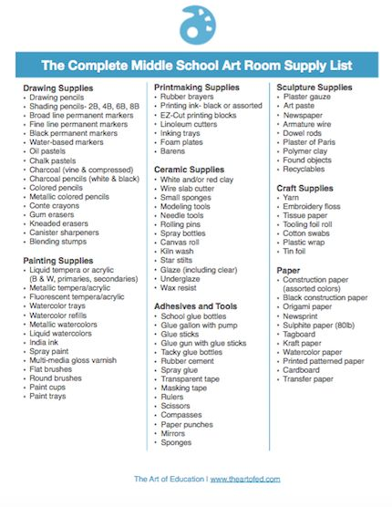 A Complete List of Supplies for Your New Art Room - Elementary - inventory supply list