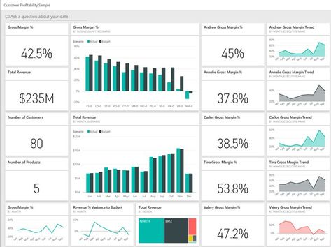 Get your Tableau data visualization done!