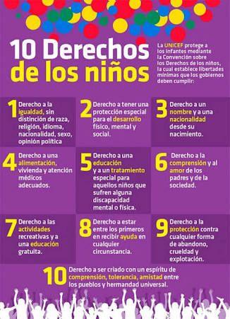 Resultado De Imagen Para Los 10 Derechos Del Niño Derechos De Los Niños 10 Derechos Derecho