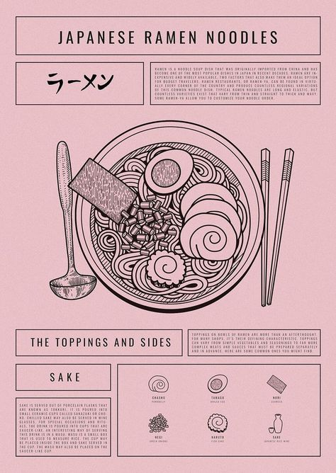 Trendy typography poster with illustrations depicting the Japanese dish Ramen. The print runs in a dull pink color where the black font and illustrations create cool contrasts. The background has a graininess that provides more depth to the motif. Portfolio Graphic Design, Graphic Design Layouts, Graphic Design Posters, Graphic Design Typography, Graphic Design Inspiration, Food Graphic Design, Poster Designs, Minimalist Design Poster, Brochure Design