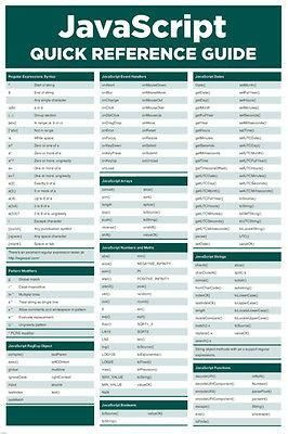 JavaScript Cheat Sheet from DaveChild. JavaScript methods and functions, a guide to regular expressions and the XMLHttpRequest object.Javascript cheat sheet - Brought to you by Smart-eSoutheast Texas Medical Associates Setmacom Epm Tools Hospital Car