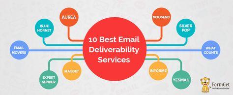 10+ Best Email Deliverability Software & Services 2021 | FormGet