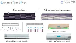 Overview Yuhanhitec Nano System Air Curtain Product In Korea With Images Ion Air System Curtains