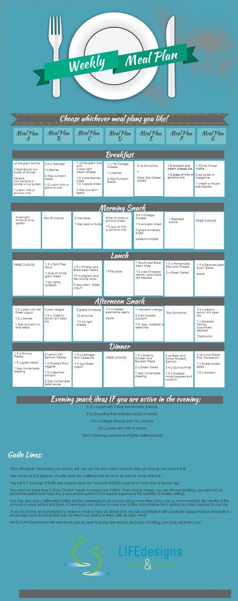 The Primal Blueprint 21-Day Challenge Infographic Flat belly diet - best of blueprint diet food list
