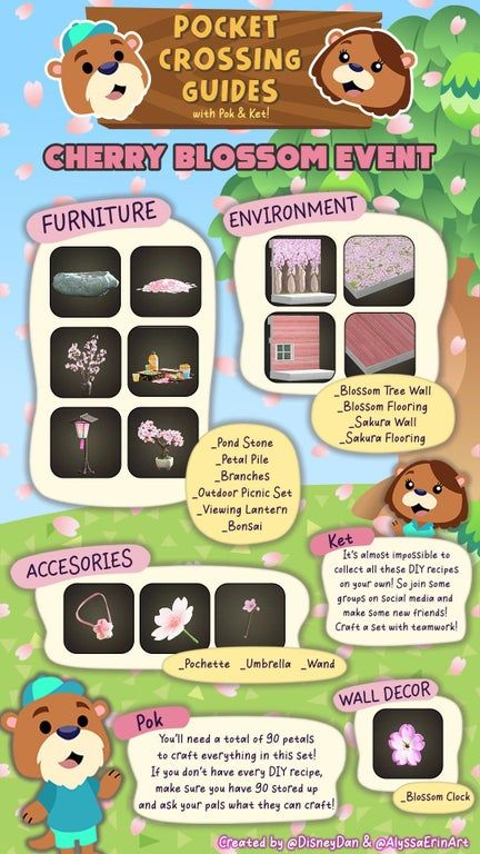 With The Cherry Blossom Event Ending I Thought I D Whip Up A Quick Check List For All The Items You Ll Nee Animal Crossing Guide Animal Crossing Blossom Trees