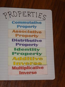 Properties Foldable for Math Interactive Notebook