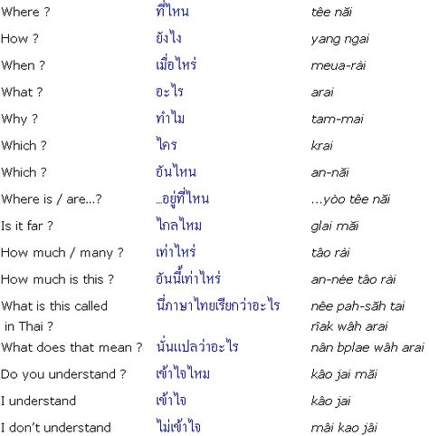Thai Language Phrases thai Pinterest Language, Learn thai - thai alphabet chart