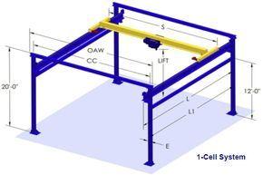 Free Standing Bridge Crane 51 331 In 2020 Gantry Crane Overhead Metal Shop Building