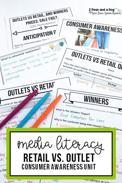Media Literacy Consumer Awareness Lesson Outlet Vs Retail With Images Media Literacy Lessons Media Literacy Engaging Lessons