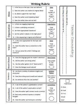 Best     Writing traits ideas on Pinterest     traits  Six trait     CycleForums com Best     Writing traits ideas on Pinterest     traits  Six trait writing  and Six traits