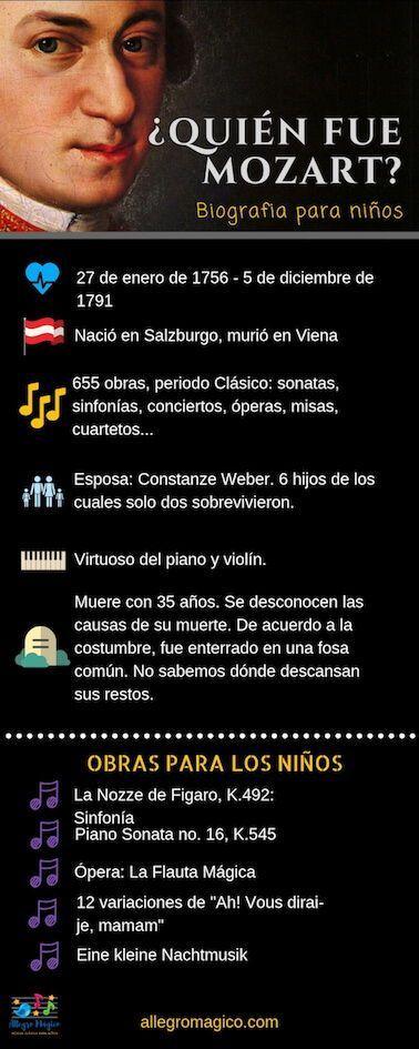 21 Ideas De Música Instrumental Musica Compositores Musica Compositores De Musica Clasica
