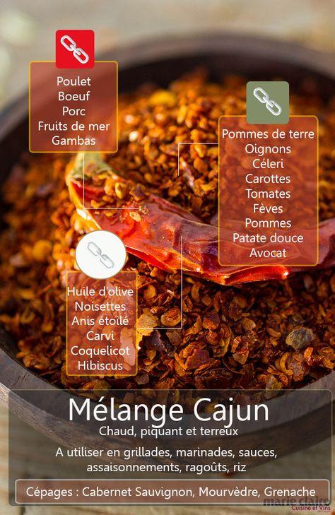 Comment utiliser les épices Cajun en cuisine - Cuisine et Vins de France