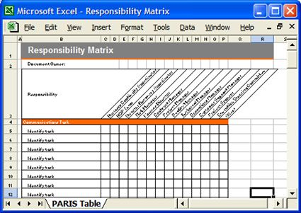 Responsibility Matrix | Software Development Templates | Pinterest