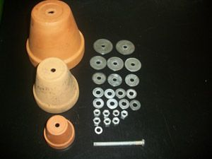 Heat Your Room with 1 Candle plus Flowerpots, Nuts and Washers   Permaculture Magazine