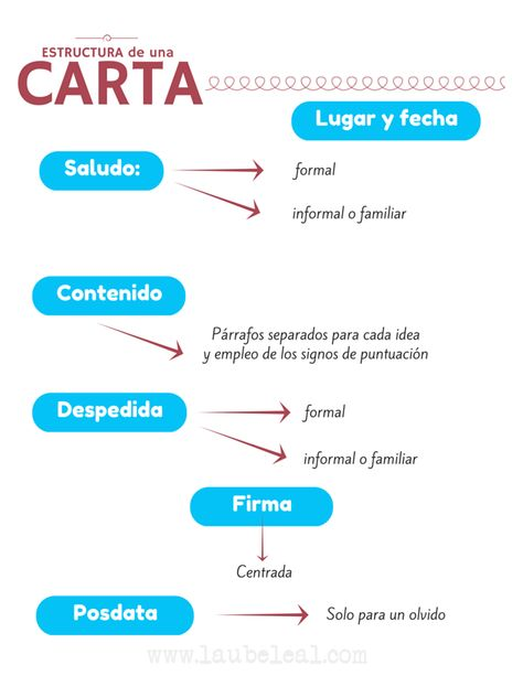 360 Español Ideas In 2021 Teaching Spanish Learning Spanish Spanish Classroom
